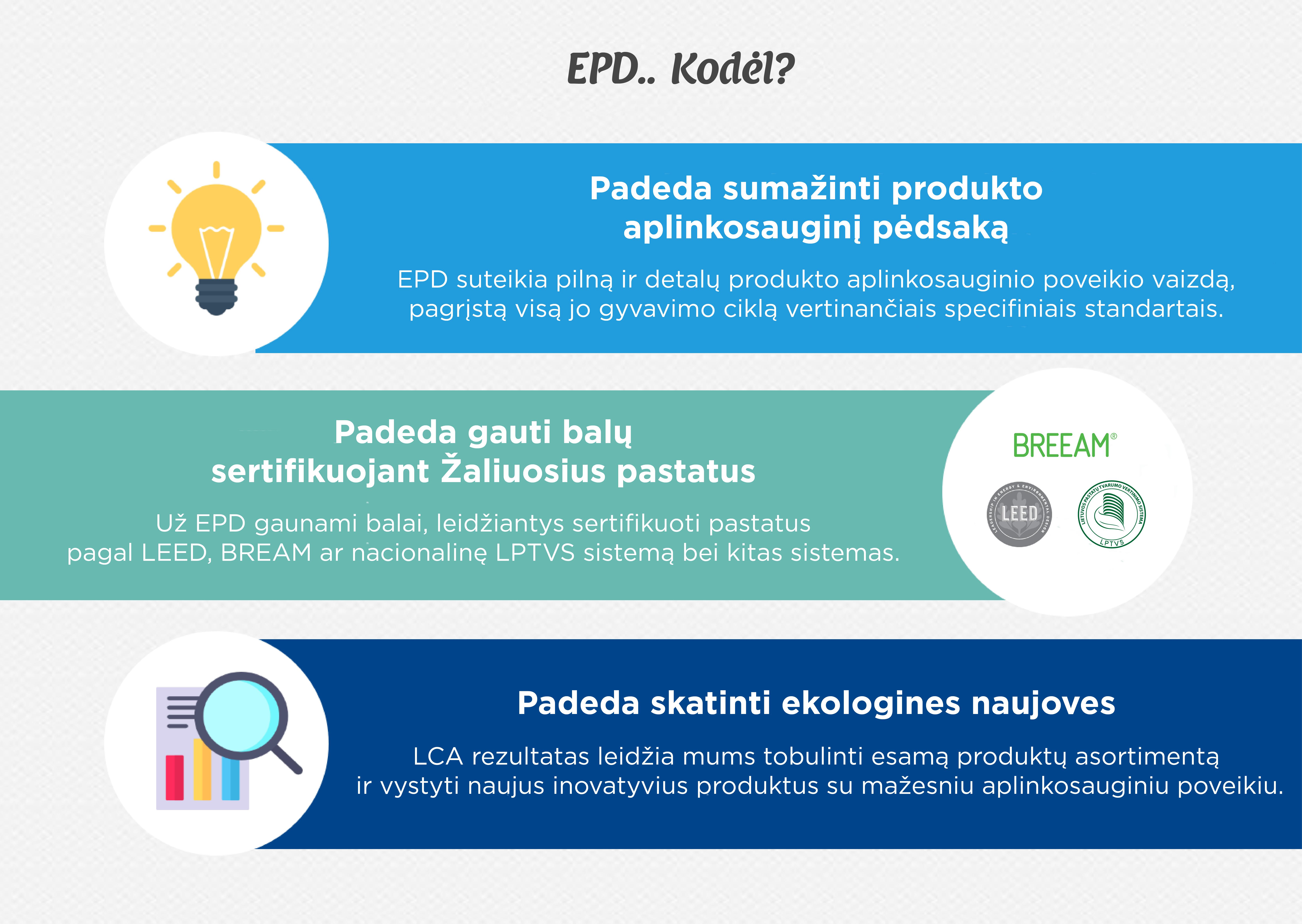 EPD priežastys